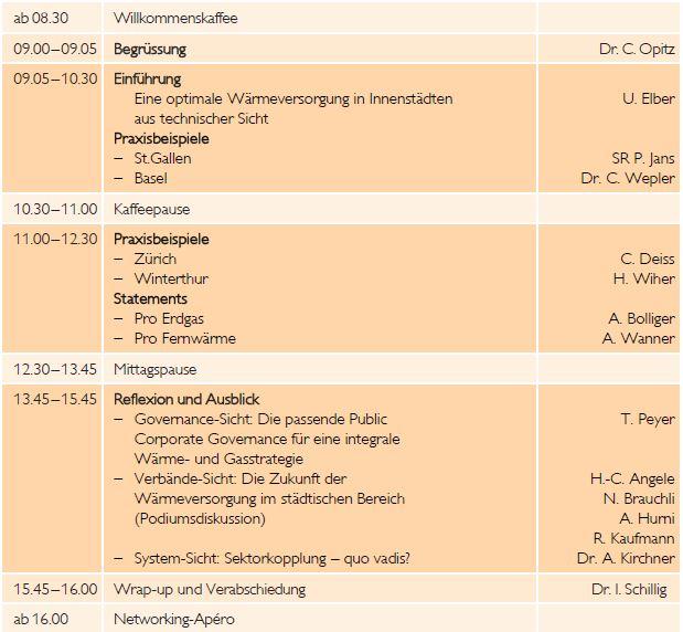 Programm WT18